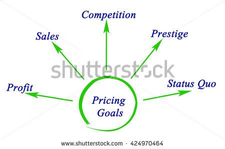 Trading strategy research paper